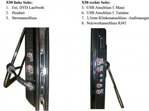 Richtiges anschließen der Kabel - Variante X50