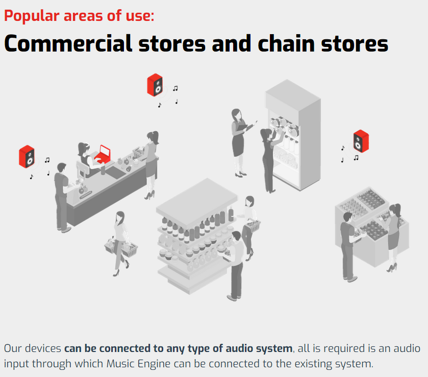 Streaming for commercial stores an chain stores
